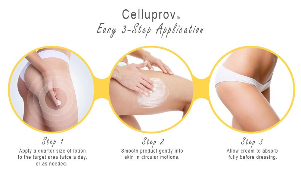 Celluprov_How-1